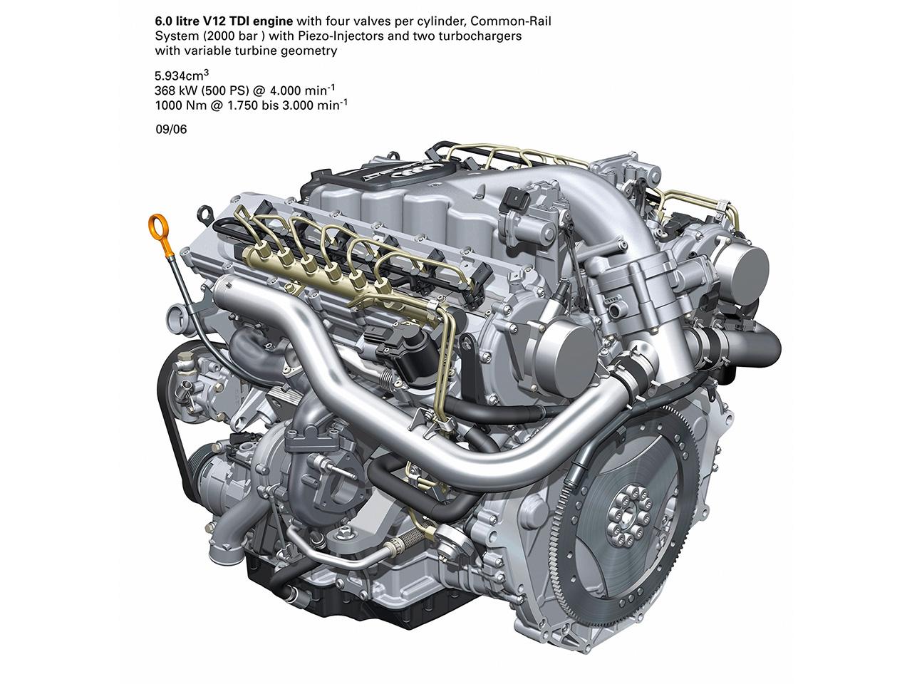 Audi V12 TDI engine